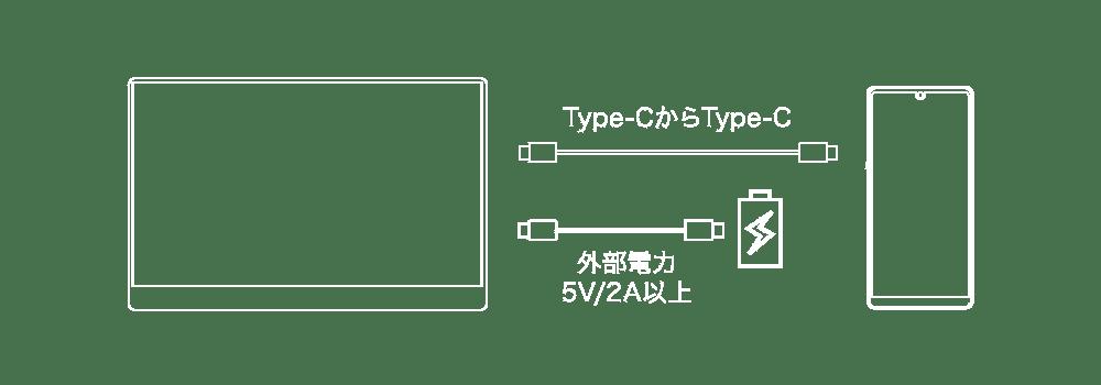 Type-Cスマートフォンとの接続
