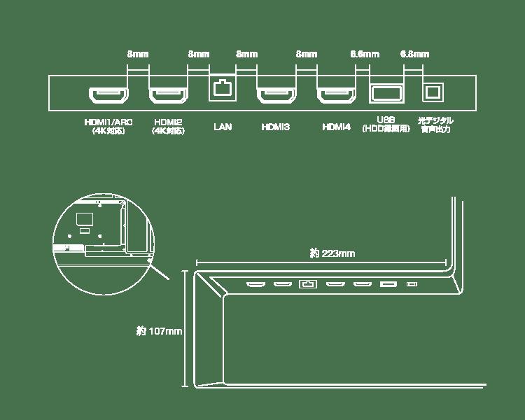 接続ポート寸法図