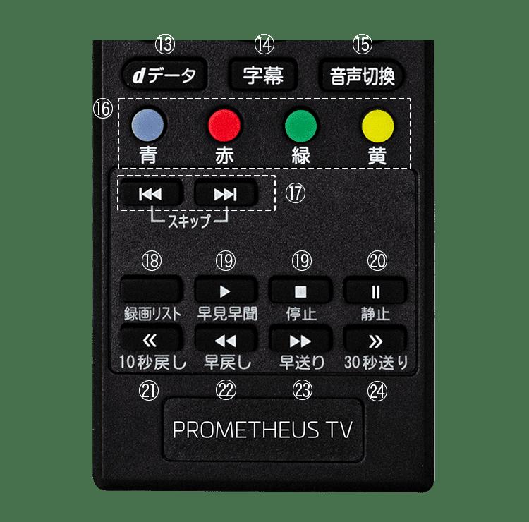 リモコンボタン図3
